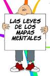 Leyes-Mapas-Mentales