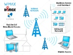 depositphotos_6951384-stock-illustration-wimax-network