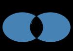 simetrica