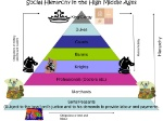social-hierarchy-in-the-high-middle-ages-l