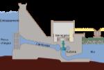 1200px-Hydroelectric_dam-ca.svg