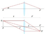Image_formation_converging_lens