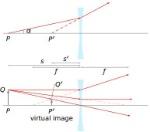 Image_formation_diverging_lens