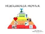 hijerarhija-motiva-1-638