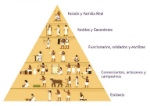 Clases-Sociales-Antiguo-Egipto-768x543
