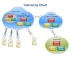 Community_cloud