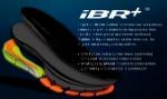 technologyTab-ibrPlus-20140904