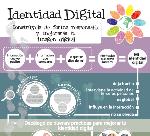 InfografiaID-1