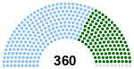 Nigerian_House_of_Representatives