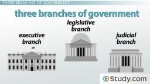 the-3-branches-of-government-executive-legislative-judicial1_111201