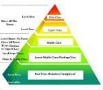 pyramid-class-final