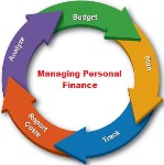 Managing-personal-finance