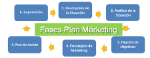 fases-plan-marketing