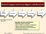 Determining+an+Internally+Aligned+Job+Structure