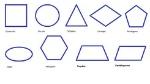 490px-Figuras_geométricas_simples