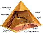 Pirâmide_interior_da_piramide