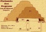 planta-piramide-de-djoser