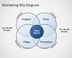 436_marketing-mix-diagram-template-for-powerpoint
