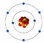 caracteristicas-del-modelo-atomico-de-bohr