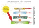 przeplyw-energii-przez-ekosystem_50878