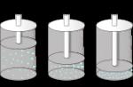 gas legge di boyle