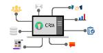 CRM-productivity