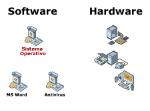 software-hardware