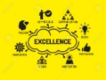 61464133-excellence-chart-with-keywords-and-icons-on-yellow-background